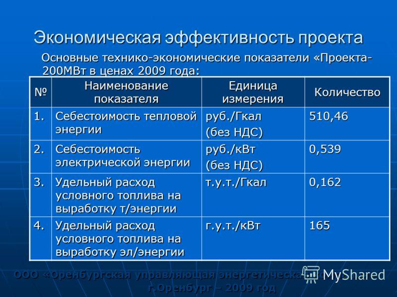 Экономическая эффективность проекта ООО «Оренбургская управляющая энергетическая компания» г.Оренбург – 2009 год Основные технико-экономические показатели «Проекта- 200МВт в ценах 2009 года: Основные технико-экономические показатели «Проекта- 200МВт