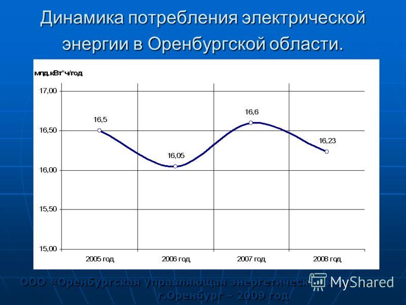 Динамика потребления электрической энергии в Оренбургской области. ООО «Оренбургская управляющая энергетическая компания» г.Оренбург – 2009 год