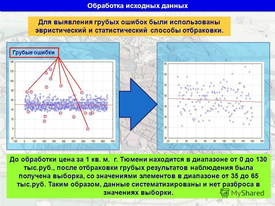Обработка исходных данных До обработки цена за 1 кв. м. г. Тюмени находится в диапазоне от 0 до 130 тыс.руб., после отбраковки грубых результатов наблюдения была получена выборка, со значениями элементов в диапазоне от 35 до 65 тыс.руб. Таким образом