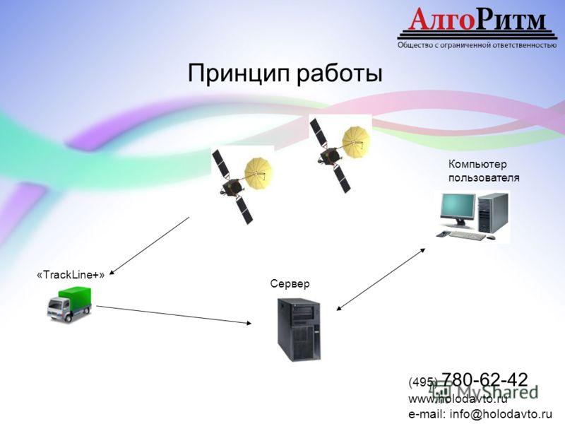 Принцип работы Сервер Компьютер пользователя «ТrackLine+» (495) 780-62-42 www.holodavto.ru e-mail: info@holodavto.ru