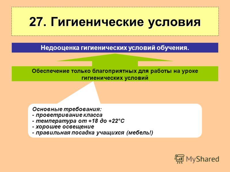 27. Гигиенические условия Обеспечение только благоприятных для работы на уроке гигиенических условий Недооценка гигиенических условий обучения. Основные требования: - проветривание класса - температура от +18 до +22°С - хорошее освещение - правильная