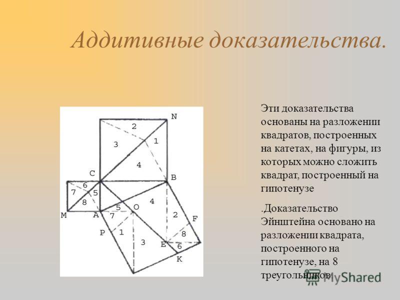 Аддитивные доказательства. Эти доказательства основаны на разложении квадратов, построенных на катетах, на фигуры, из которых можно сложить квадрат, построенный на гипотенузе.Доказательство Эйнштейна основано на разложении квадрата, построенного на г