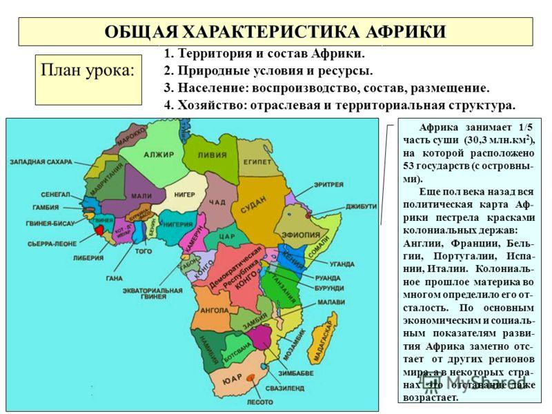 ОБЩАЯ ХАРАКТЕРИСТИКА АФРИКИ План урока: 1. Территория и состав Африки. 2. Природные условия и ресурсы. 3. Население: воспроизводство, состав, размещение. 4. Хозяйство: отраслевая и территориальная структура. Африка занимает 1/5 часть суши (30,3 млн.к