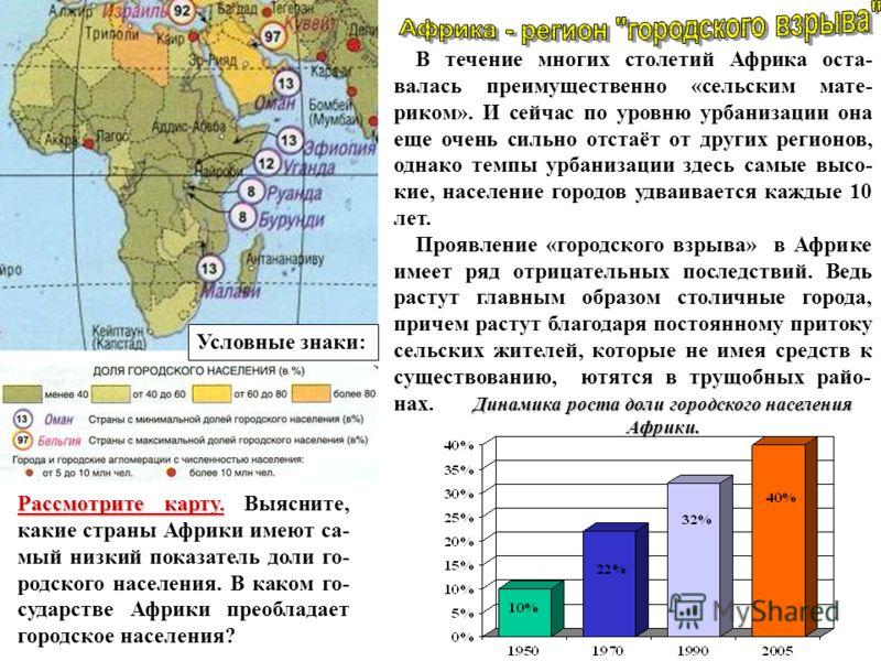 Условные знаки: В течение многих столетий Африка оста- валась преимущественно «сельским мате- риком». И сейчас по уровню урбанизации она еще очень сильно отстаёт от других регионов, однако темпы урбанизации здесь самые высо- кие, население городов уд
