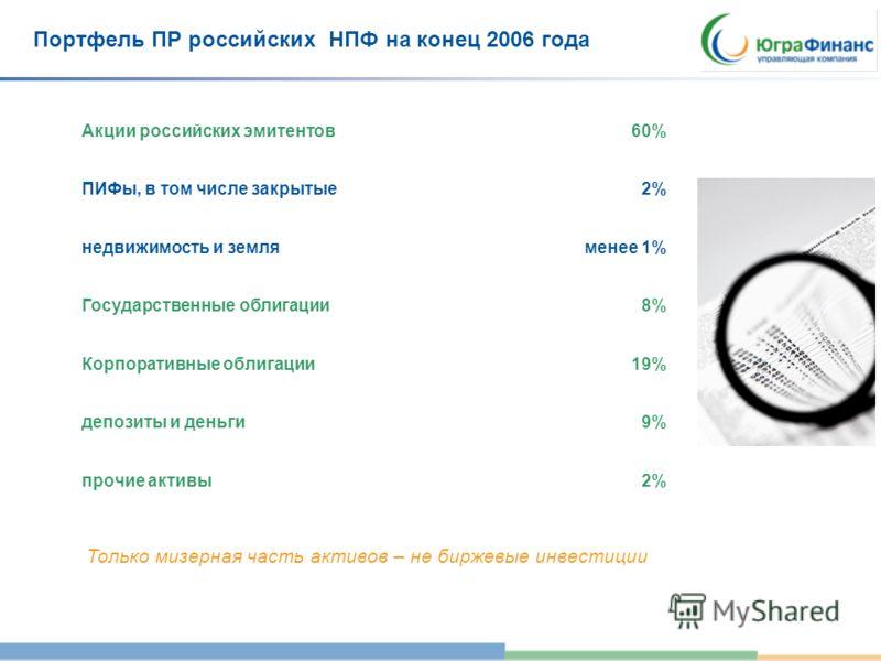Портфель ПР российских НПФ на конец 2006 года Акции российских эмитентов60% ПИФы, в том числе закрытые2% недвижимость и земляменее 1% Государственные облигации8% Корпоративные облигации19% депозиты и деньги9% прочие активы2% Только мизерная часть акт