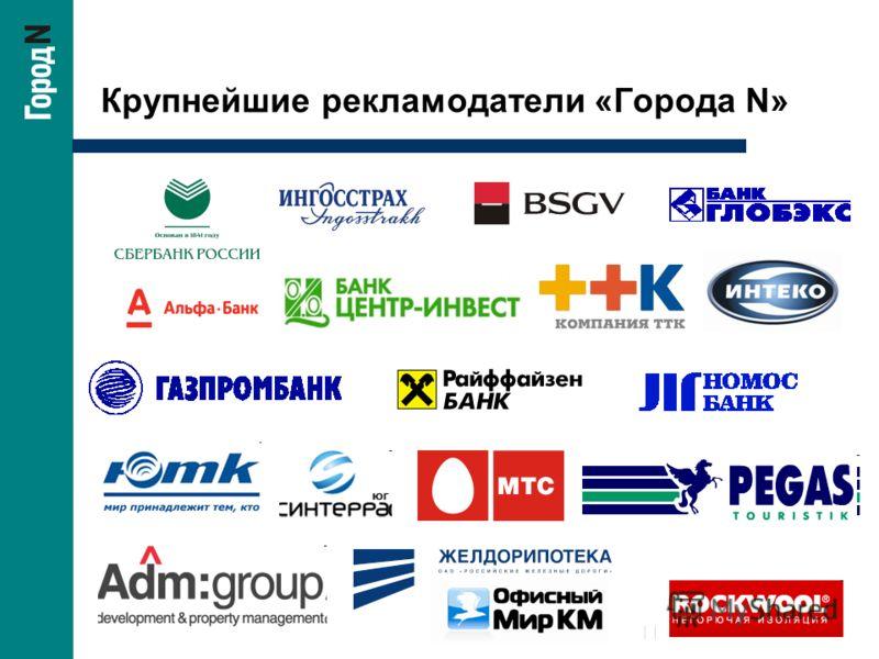 Крупнейшие рекламодатели «Города N»