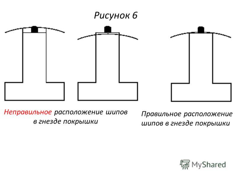 Неправильное расположение шипов в гнезде покрышки Правильное расположение шипов в гнезде покрышки Рисунок 6