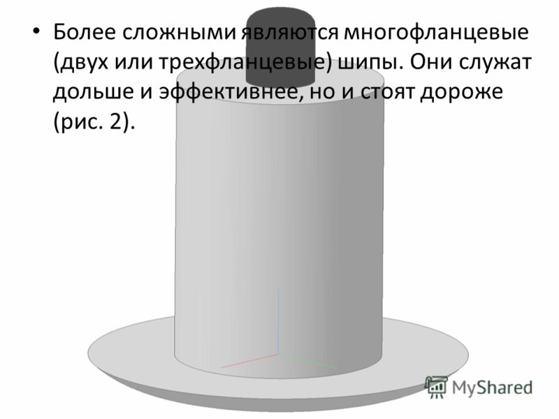 Более сложными являются многофланцевые (двух или трехфланцевые) шипы. Они служат дольше и эффективнее, но и стоят дороже (рис. 2).