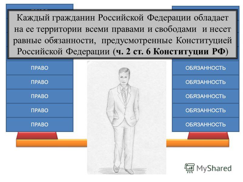 ПРАВО ОБЯЗАННОСТЬ ПРАВО ОБЯЗАННОСТЬ ПРАВО ОБЯЗАННОСТЬ ПРАВО ОБЯЗАННОСТЬ ПРАВО ОБЯЗАННОСТЬ ПРАВО ОБЯЗАННОСТЬ ПРАВО ОБЯЗАННОСТЬ Каждый гражданин Российской Федерации обладает на ее территории всеми правами и свободами и несет равные обязанности, предус