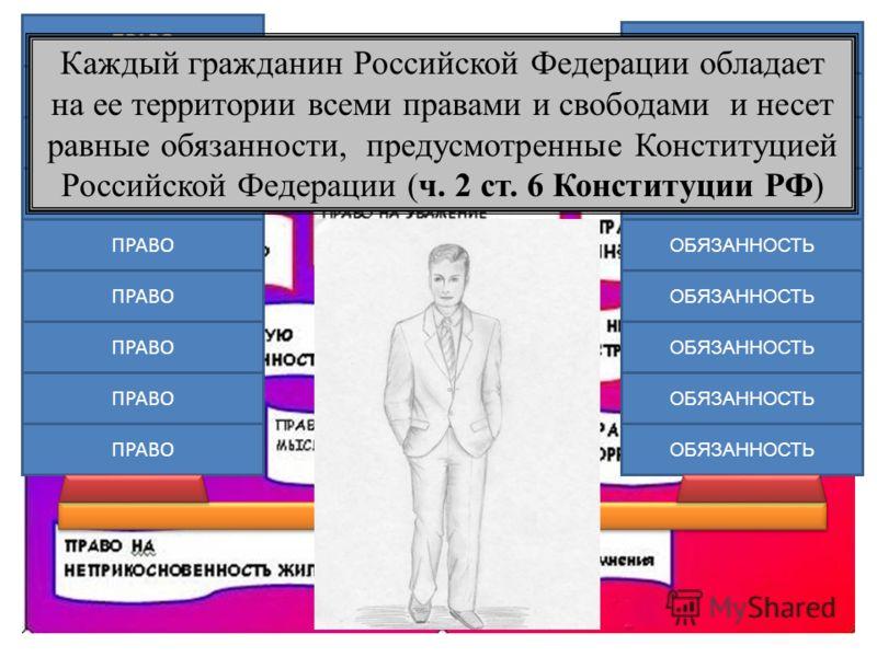 ОБЯЗАННОСТЬ ПРАВО Каждый гражданин Российской Федерации обладает на ее территории всеми правами и свободами и несет равные обязанности, предусмотренные Конституцией Российской Федерации (ч. 2 ст. 6 Конституции РФ)