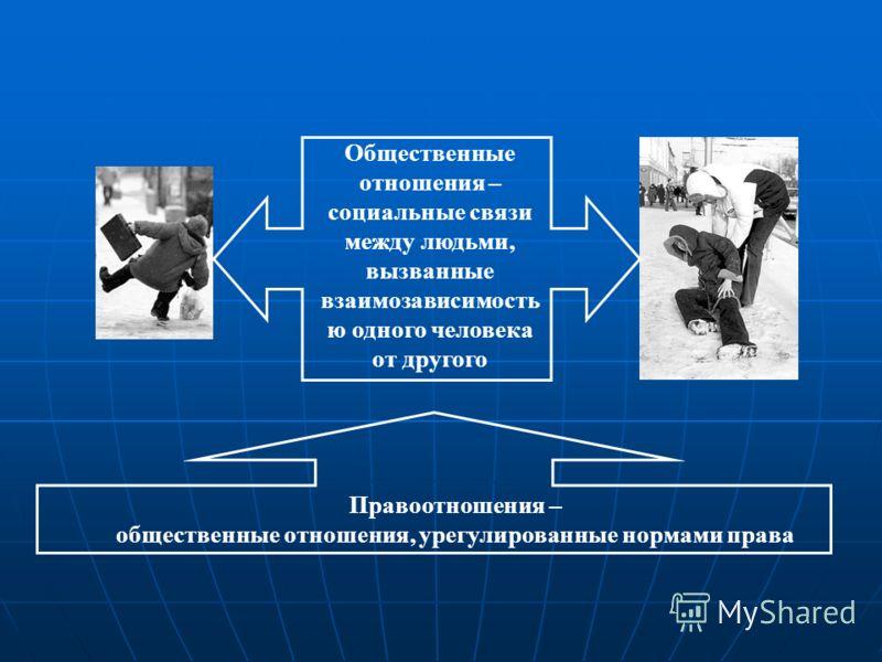 Правоотношения – общественные отношения, урегулированные нормами права Общественные отношения – социальные связи между людьми, вызванные взаимозависимость ю одного человека от другого