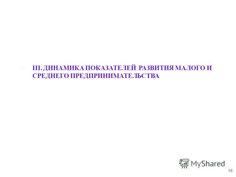 III. ДИНАМИКА ПОКАЗАТЕЛЕЙ РАЗВИТИЯ МАЛОГО И СРЕДНЕГО ПРЕДПРИНИМАТЕЛЬСТВА 16