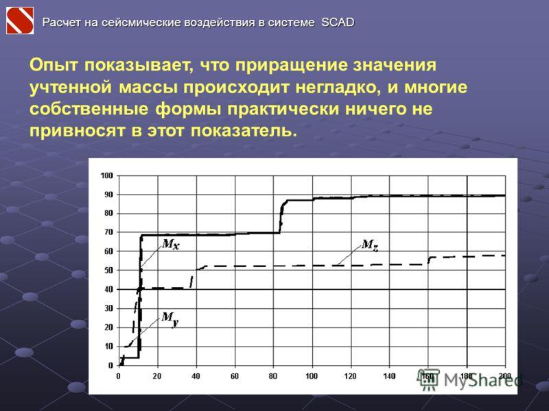 Опыт показывает, что приращение значения учтенной массы происходит негладко, и многие собственные формы практически ничего не привносят в этот показатель. Расчет на сейсмические воздействия в системе SCAD