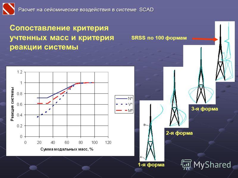 Сопоставление критерия учтенных масс и критерия реакции системы 2-я форма 1-я форма 3-я форма SRSS по 100 формам Расчет на сейсмические воздействия в системе SCAD