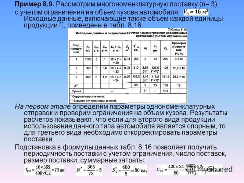 Пример 8.9. Рассмотрим многономенклатурную поставку (n= 3) с учетом ограничения на объем кузова автомобиля. Исходные данные, включающие также объем каждой единицы продукции, приведены в табл. 8.16. На первом этапе определим параметры однономенклатурн