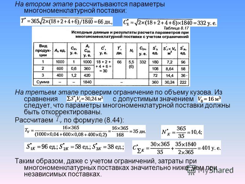 На втором этапе рассчитываются параметры многономенклатурной поставки: На третьем этапе проверим ограничение по объему кузова. Из сравнения с допустимым значением следует, что параметры многoноменклатурной поставки должны быть откорректированы. Рассч