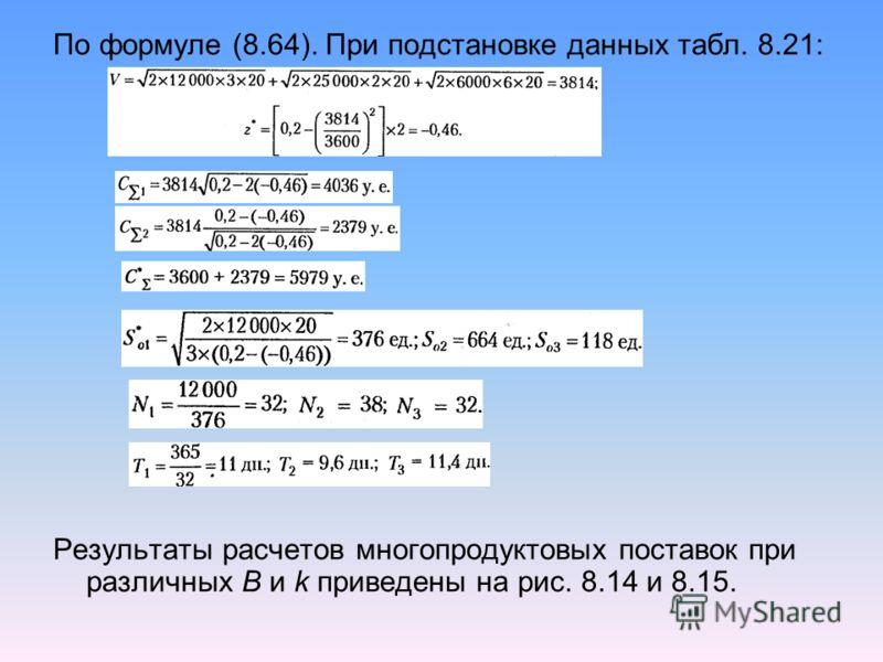 По формуле (8.64). При подстановке данных табл. 8.21: Результаты расчетов многопродуктовых поставок при различных В и k приведены на рис. 8.14 и 8.15.