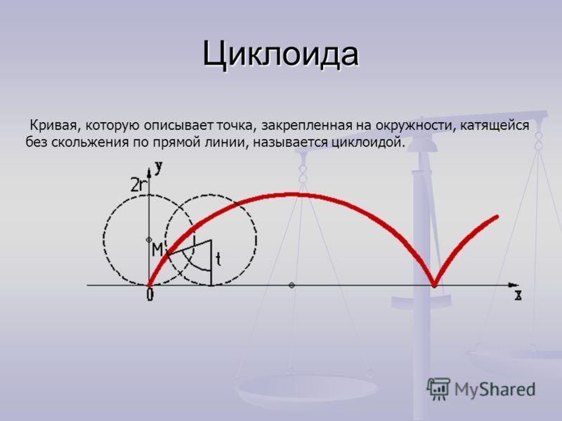 Циклоида Кривая, которую описывает точка, закрепленная на окружности, катящейся без скольжения по прямой линии, называется циклоидой.