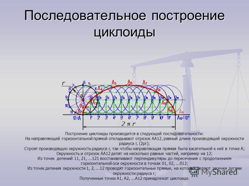 Последовательное построение циклоиды Построение циклоиды производится в следующей последовательности: На направляющей горизонтальной прямой откладывают отрезок АА12, равный длине производящей окружности радиуса r, (2pr);Строят производящую окружность