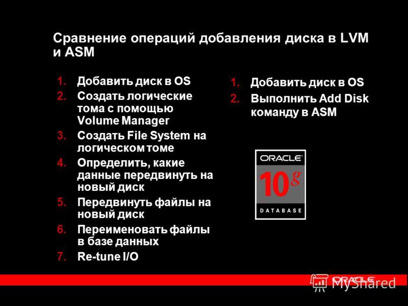 Сравнение операций добавления диска в LVM и ASM 1.Добавить диск в OS 2.Создать логические тома с помощью Volume Manager 3.Создать File System на логическом томе 4.Определить, какие данные передвинуть на новый диск 5.Передвинуть файлы на новый диск 6.