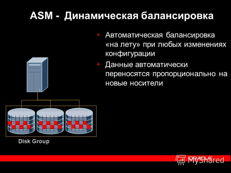 Автоматическая балансировка «на лету» при любых изменениях конфигурации Данные автоматически переносятся пропорционально на новые носители Disk Group ASM - Динамическая балансировка