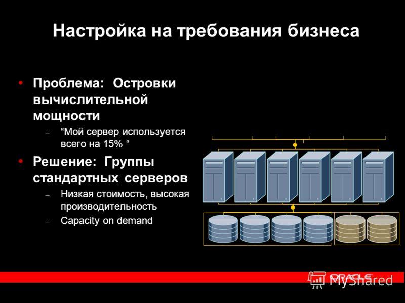 Настройка на требования бизнеса Проблема: Островки вычислительной мощности –Мой сервер используется всего на 15% Решение: Группы стандартных серверов – Низкая стоимость, высокая производительность – Capacity on demand