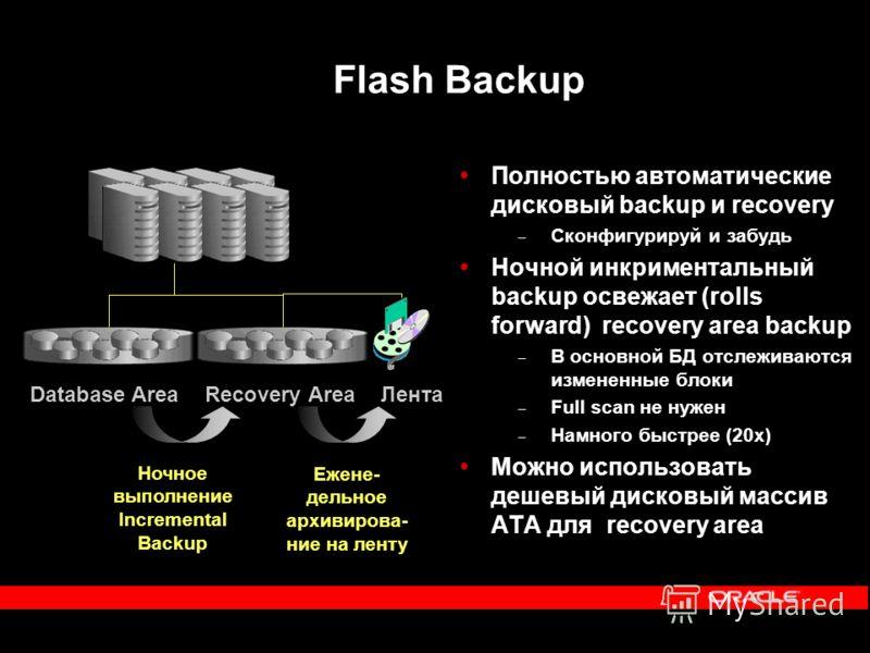 Flash Backup Полностью автоматические дисковый backup и recovery – Сконфигурируй и забудь Ночной инкриментальный backup освежает (rolls forward) recovery area backup – В основной БД отслеживаются измененные блоки – Full scan не нужен – Намного быстре