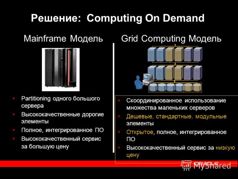 Решение: Computing On Demand Partitioning одного большого сервера Высококачественные дорогие элементы Полное, интегрированное ПО Высококачественный сервис за большую цену Скоординированное использование множества маленьких серверов Дешевые, стандартн
