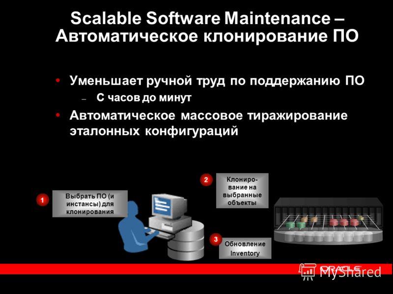 Scalable Software Maintenance – Автоматическое клонирование ПО Уменьшает ручной труд по поддержанию ПО – С часов до минут Автоматическое массовое тиражирование эталонных конфигураций Обновление Inventory Клониро- вание на выбранные объекты 2 3 Выбрат
