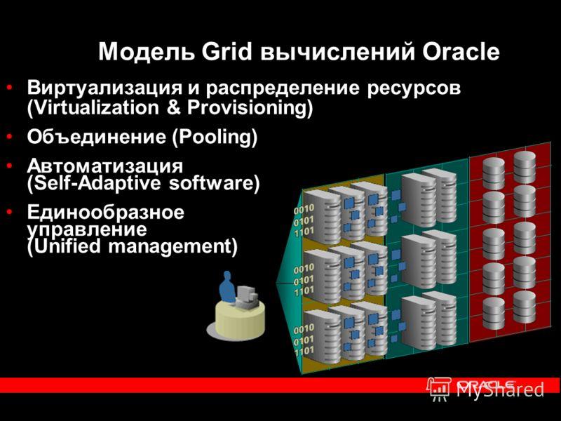Модель Grid вычислений Oracle Виртуализация и распределение ресурсов (Virtualization & Provisioning) Объединение (Pooling) Автоматизация (Self-Adaptive software) Единообразное управление (Unified management)