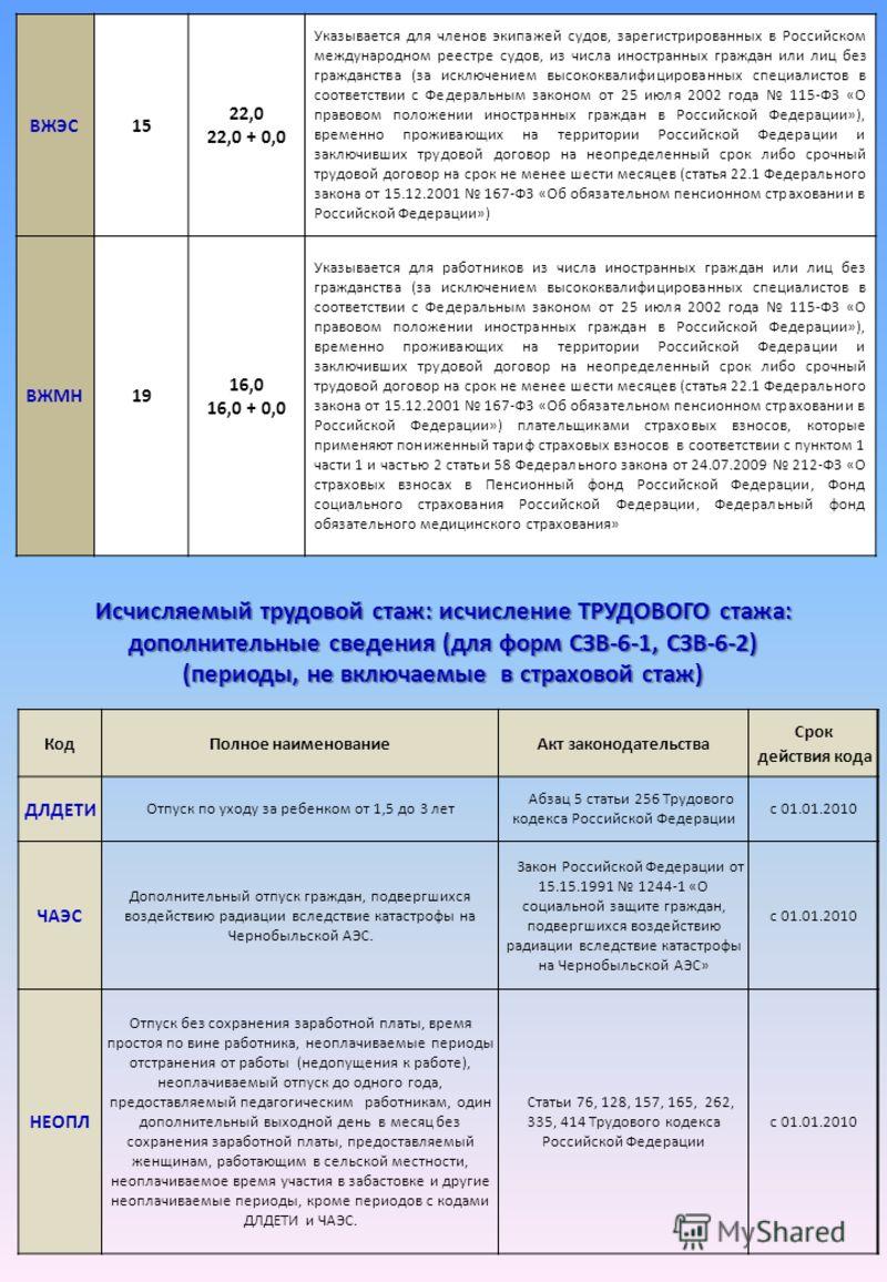 ВЖЭС15 22,0 22,0 + 0,0 Указывается для членов экипажей судов, зарегистрированных в Российском международном реестре судов, из числа иностранных граждан или лиц без гражданства (за исключением высококвалифицированных специалистов в соответствии с Феде