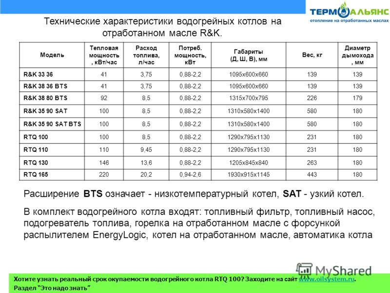 Технические характеристики водогрейных котлов на отработанном масле R&K. Модель Тепловая мощность, кВт/час Расход топлива, л/час Потреб. мощность, кВт Габариты (Д, Ш, В), мм Вес, кг Диаметр дымохода, мм R&K 33 36413,750,88-2,21095х600х660139 R&K 38 3