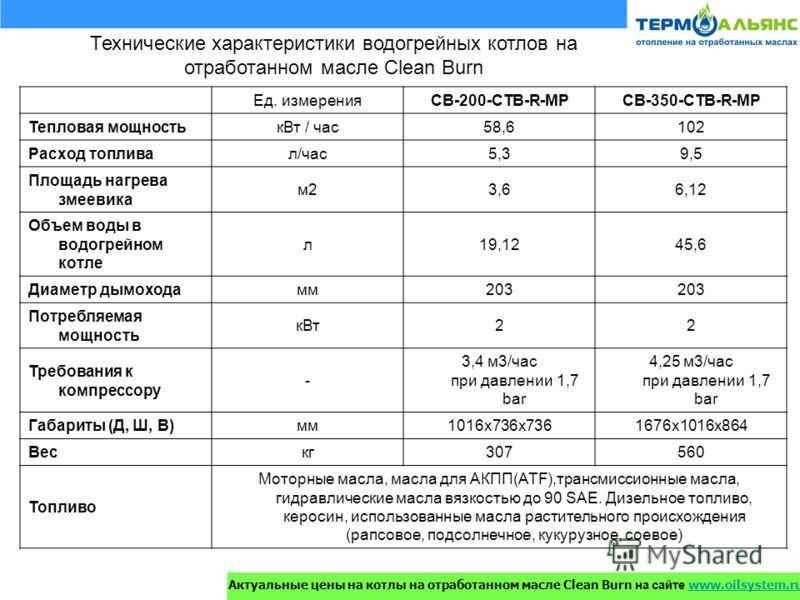 Технические характеристики водогрейных котлов на отработанном масле Clean Burn Ед. измеренияCB-200-CTB-R-MPCB-350-CTB-R-MP Тепловая мощностькВт / час58,6102 Расход топливал/час5,39,5 Площадь нагрева змеевика м23,66,12 Объем воды в водогрейном котле л