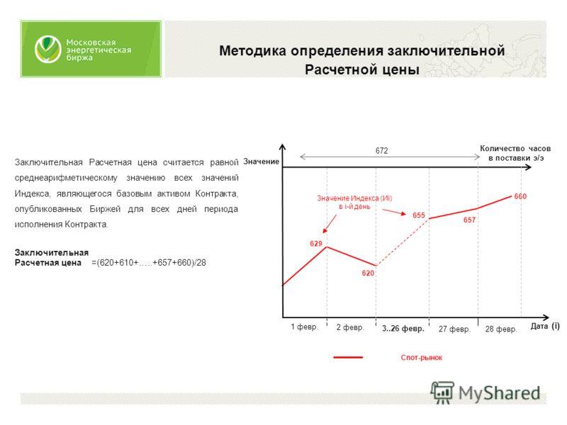 Методика определения заключительной Расчетной цены Заключительная Расчетная цена считается равной среднеарифметическому значению всех значений Индекса, являющегося базовым активом Контракта, опубликованных Биржей для всех дней периода исполнения Конт