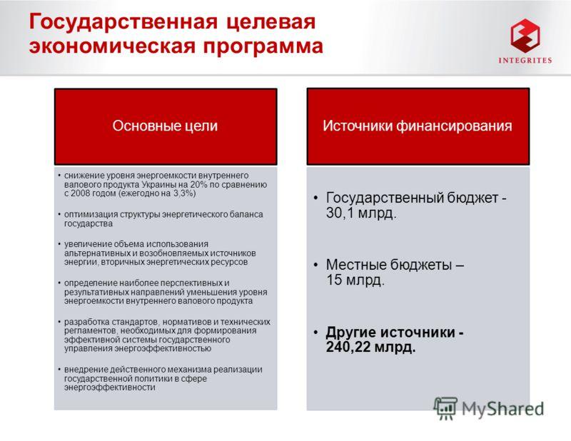 Государственная целевая экономическая программа Основные цели снижение уровня энергоемкости внутреннего валового продукта Украины на 20% по сравнению с 2008 годом (ежегодно на 3,3%) оптимизация структуры энергетического баланса государства увеличение
