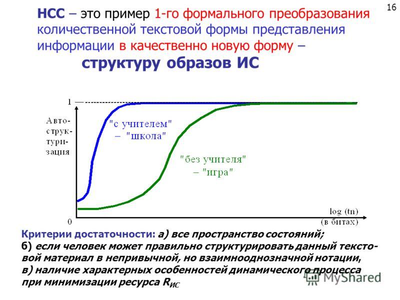 НСС – это пример 1-го формального преобразования количественной текстовой формы представления информации в качественно новую форму – структуру образов ИС Критерии достаточности: а) все пространство состояний; б) если человек может правильно структури
