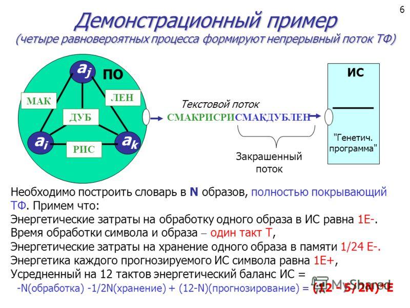 Демонстрационный пример (четыре равновероятных процесса формируют непрерывный поток ТФ) СМАКРИСРИСМАКДУБЛЕН ИС ____
