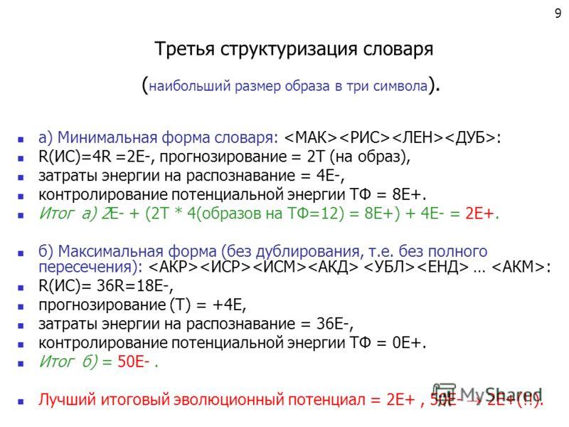 Третья структуризация словаря ( наибольший размер образа в три символа ). а) Минимальная форма словаря: : R(ИС)=4R =2Е-, прогнозирование = 2Т (на образ), затраты энергии на распознавание = 4E-, контролирование потенциальной энергии ТФ = 8E+. Итог а)