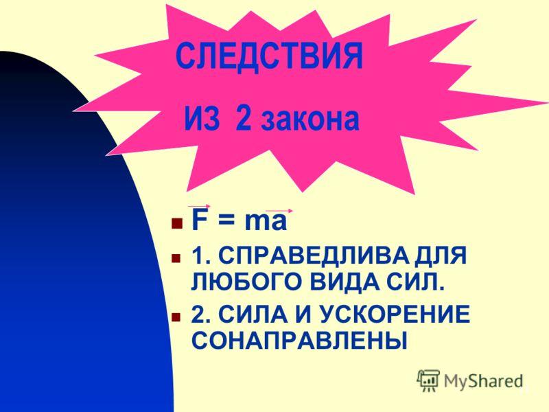 11 F = ma 1. СПРАВЕДЛИВА ДЛЯ ЛЮБОГО ВИДА СИЛ. 2. СИЛА И УСКОРЕНИЕ СОНАПРАВЛЕНЫ СЛЕДСТВИЯ ИЗ 2 закона