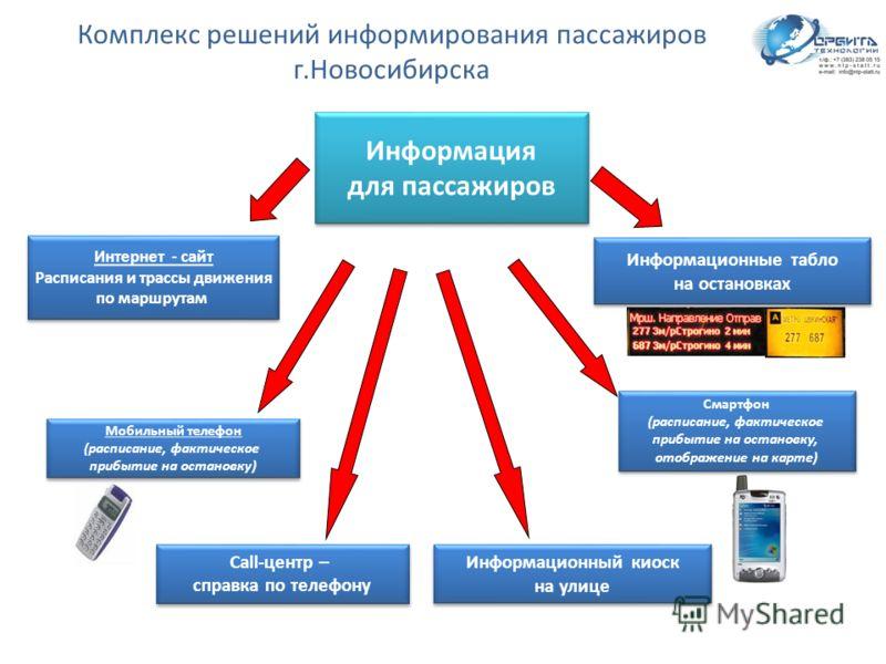 Комплекс решений информирования пассажиров г.Новосибирска Информация для пассажиров Информация для пассажиров Информационные табло на остановках Информационные табло на остановках Информационный киоск на улице Информационный киоск на улице Мобильный