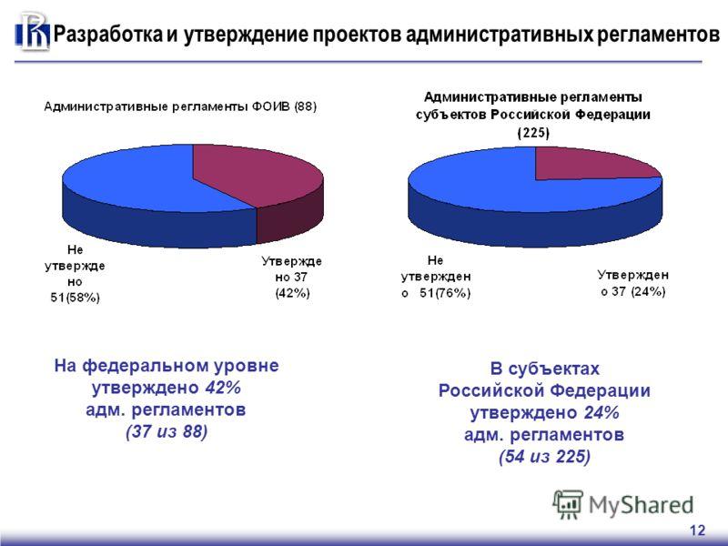 12 Разработка и утверждение административных регламентов На федеральном уровне утверждено 42% адм. регламентов (37 из 88) В субъектах Российской Федерации утверждено 24% адм. регламентов (54 из 225) Разработка и утверждение проектов административных
