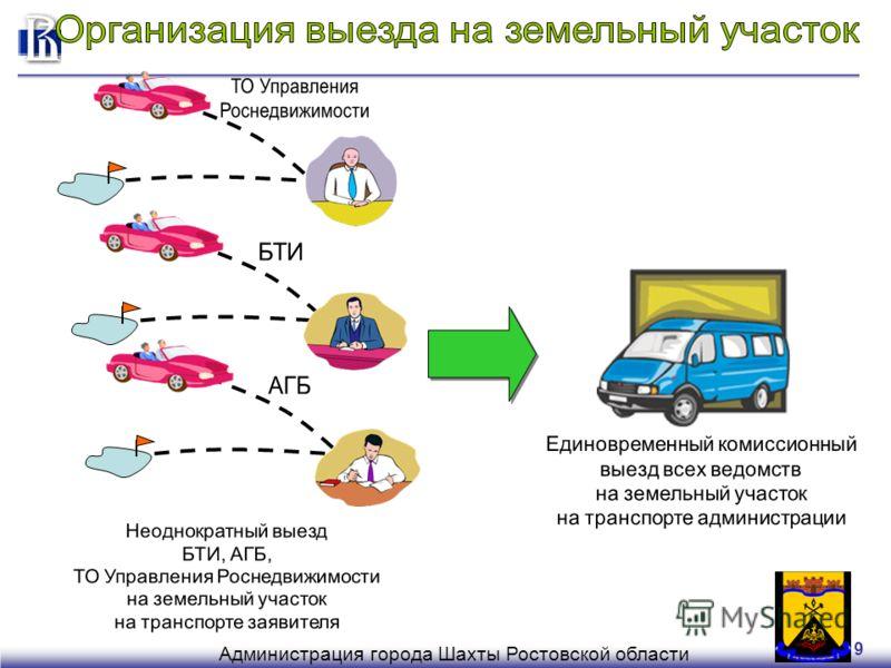 19 Администрация города Шахты Ростовской области