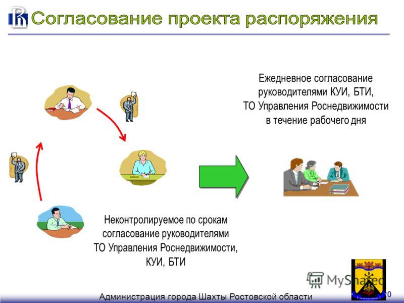 20 Администрация города Шахты Ростовской области