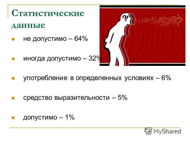 Статистические данные не допустимо – 64% иногда допустимо – 32% употребление в определенных условиях – 6% средство выразительности – 5% допустимо – 1%