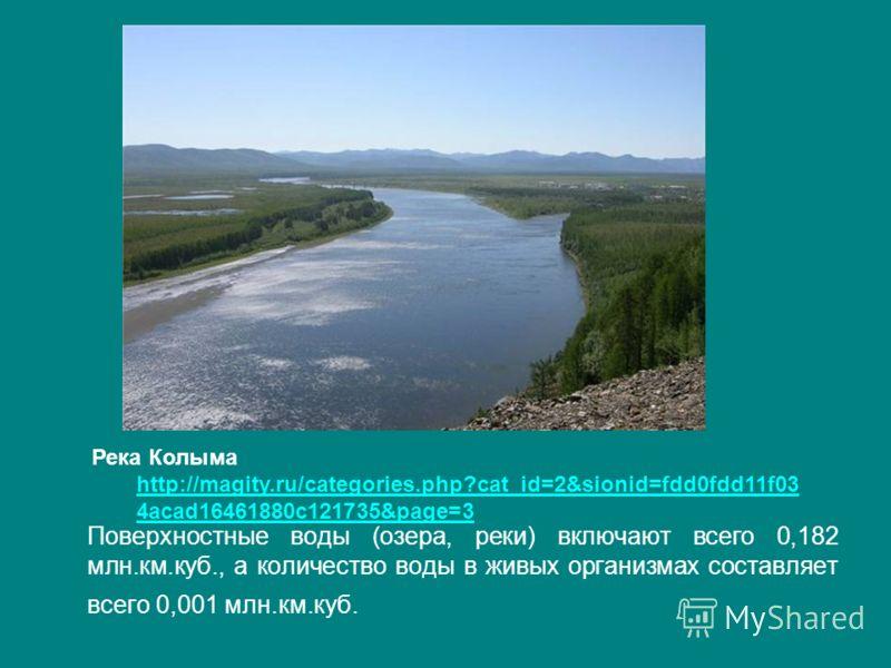 Поверхностные воды (озера, реки) включают всего 0,182 млн.км.куб., а количество воды в живых организмах составляет всего 0,001 млн.км.куб. Река Колыма http://magity.ru/categories.php?cat_id=2&sionid=fdd0fdd11f03 4acad16461880c121735&page=3