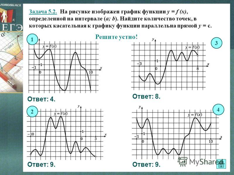 Задача 5.2. На рисунке изображен график функции y = f (x), определенной на интервале (a; b). Найдите количество точек, в которых касательная к графику функции параллельна прямой у = с. 1 3 4 2 Решите устно! Ответ: 4. Ответ: 9. Ответ: 8. Ответ: 9.
