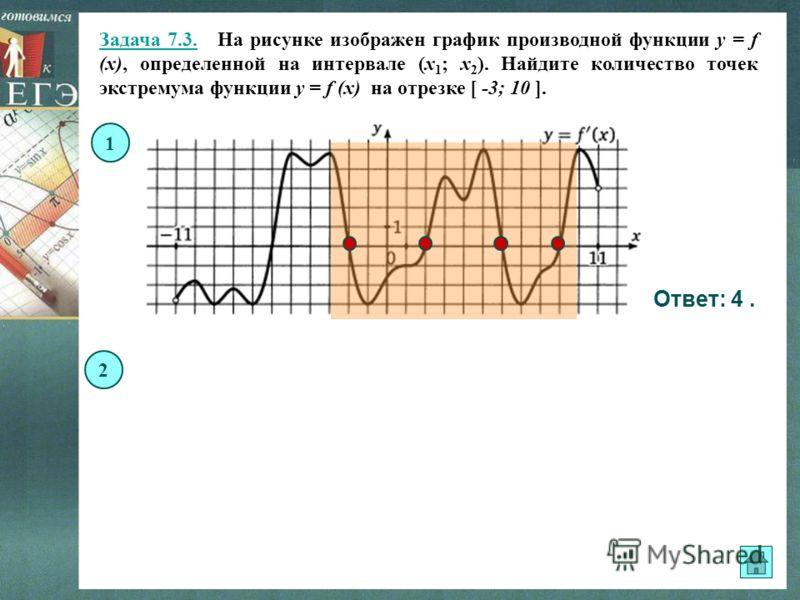 Задача 7.3. На рисунке изображен график производной функции y = f (x), определенной на интервале (x 1 ; x 2 ). Найдите количество точек экстремума функции y = f (x) на отрезке [ -3; 10 ]. Ответ: 4. 1 2