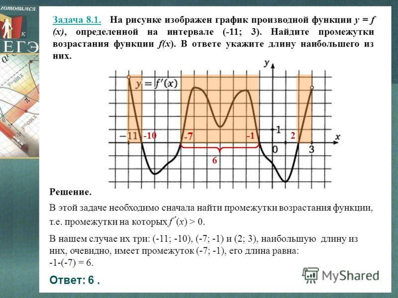 Задача 8.1. На рисунке изображен график производной функции y = f (x), определенной на интервале (-11; 3). Найдите промежутки возрастания функции f(x). В ответе укажите длину наибольшего из них. В этой задаче необходимо сначала найти промежутки возра