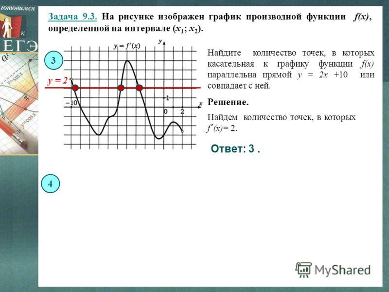 Задача 9.3. На рисунке изображен график производной функции f(x), определенной на интервале (x 1 ; x 2 ). 3 Решение. Ответ: 3. Найдем количество точек, в которых f ´ (x)= 2. Найдите количество точек, в которых касательная к графику функции f(x) парал