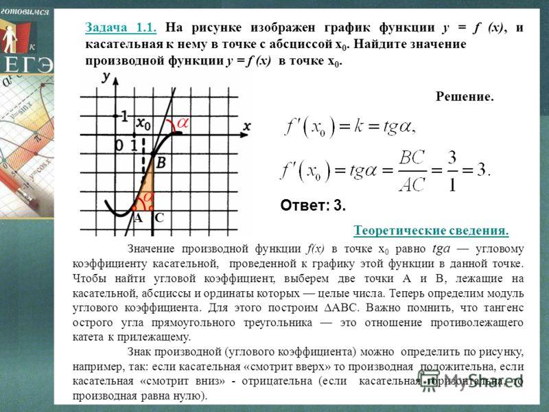 Задача 1.1. На рисунке изображен график функции y = f (x), и касательная к нему в точке с абсциссой х 0. Найдите значение производной функции y = f (x) в точке х 0. Значение производной функции f(x) в точке х 0 равно tga угловому коэффициенту касател